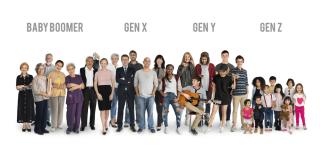 Genxyz